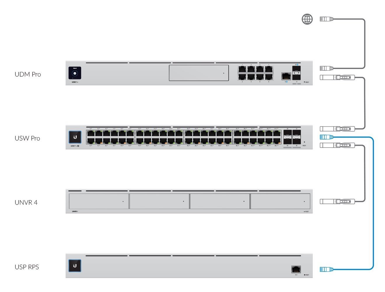 Ubiquiti UNVR 4 Revealed as a 1U 4-Bay NVR in Product Photos